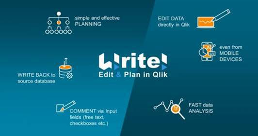 Extension Write - Qlik