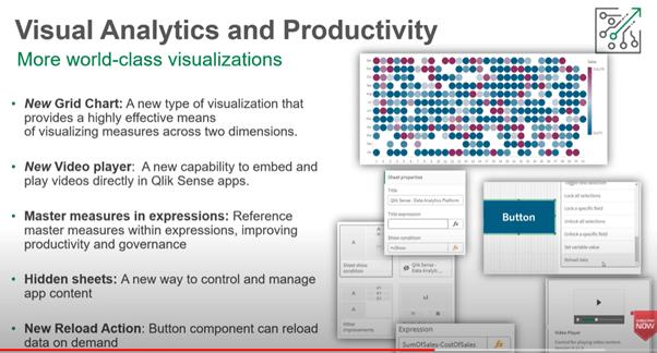 Release de Qlik Sense – Février 2021 Visual ANalytics and productivity
